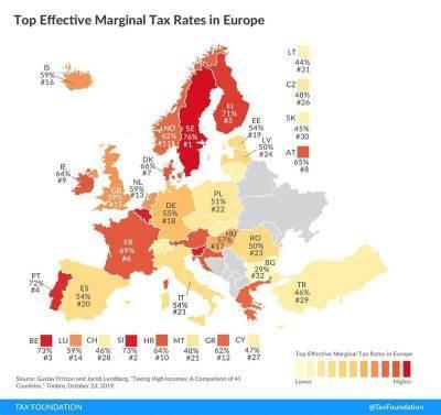 Уровень налогообложения в странах Европы