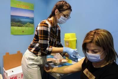 Почти 60% граждан получили первую дозу вакцины Covid