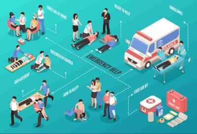Муниципалитет Лимассола приглашает граждан третьих стран на бесплатные курсы первой помощи